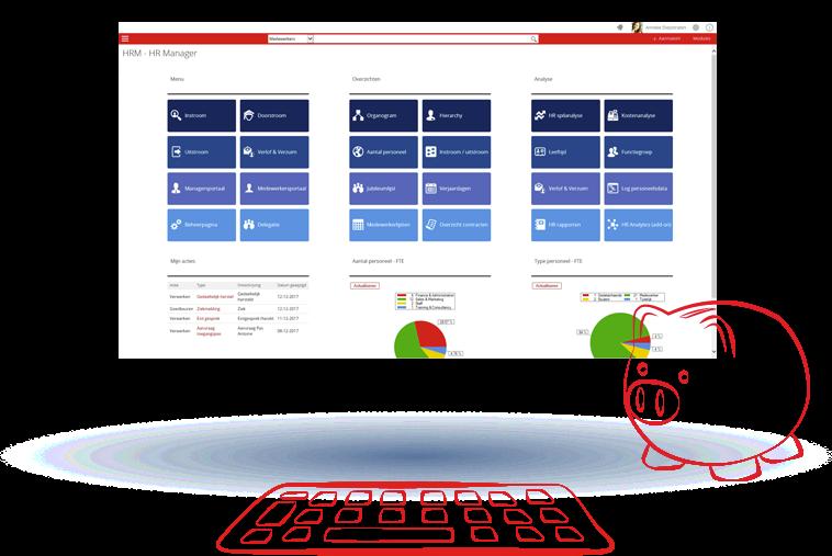 Tableau de bord Gestion de Temps et Facturation d'Exact Online