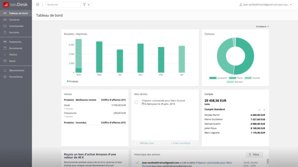 Aperçu du tableau de bord et des KPI montrant les recettes, dépenses, factures, ventes taches, et solde du compte de sevDesk