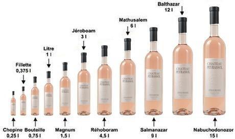 Formats de bouteille de vin baqio